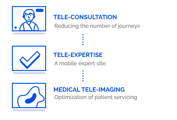 TIMM enables substantial savings by reducing the number of journeys for patients and improving care services and support for users.